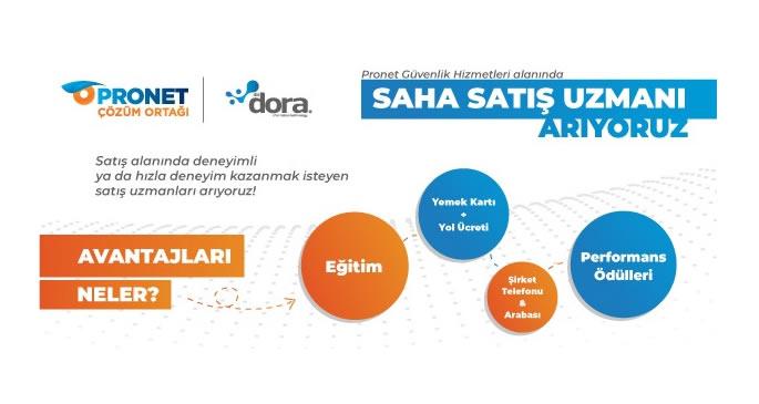 DBT Dora - Pronet Adana...